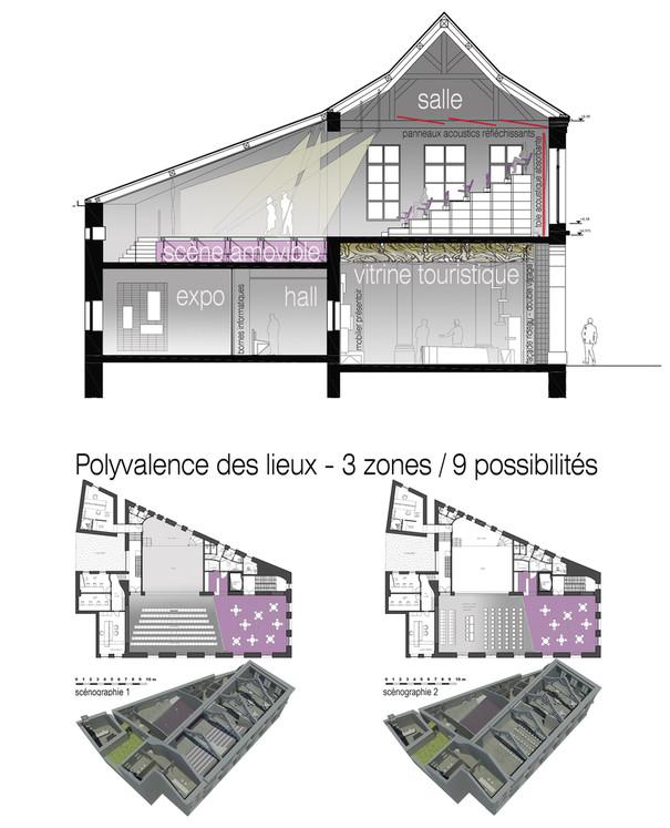 Capsule d'Architecture