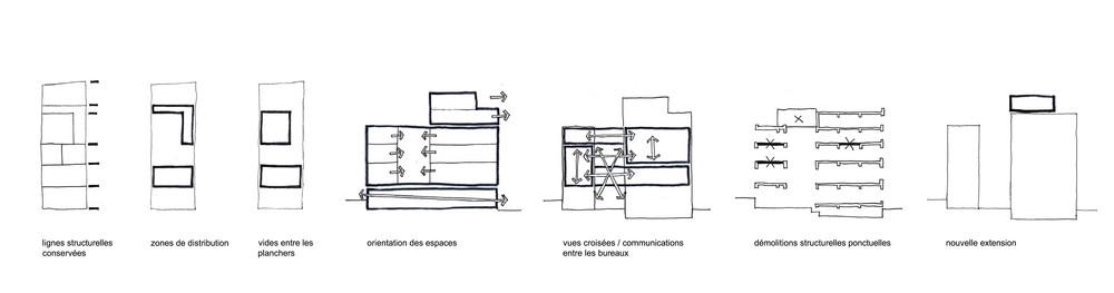 Ledroit - Pierret - Polet Architectes
