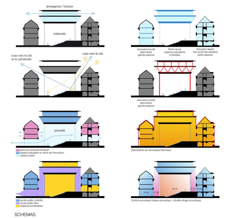 A.M. TANK + H20 +RE LAB + PROTOTYPE + PONCTUELLE