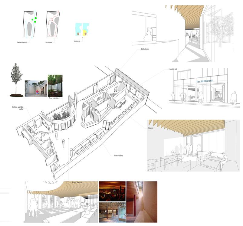 Vanden Eeckhoudt - Creyf architectes