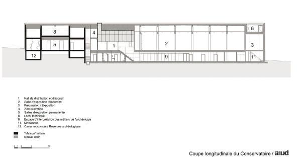 Conservatoire, coupe longitudinale